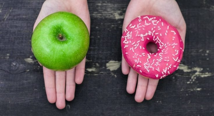Top Four Eating Habits to Change to Your Life